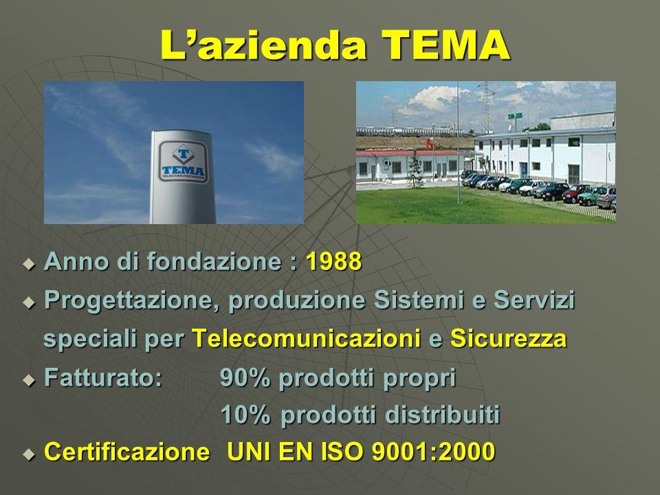 L'azienda TEMA Anno di fondazione : 1988