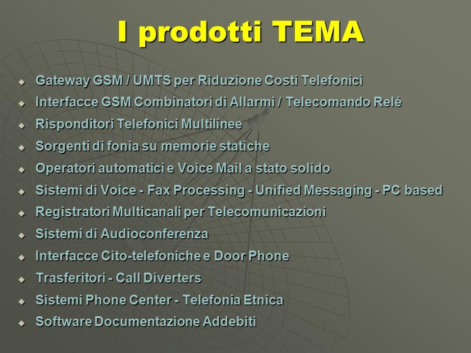 I prodotti TEMA Gateway GSM / UMTS per Riduzione Costi Telefonici