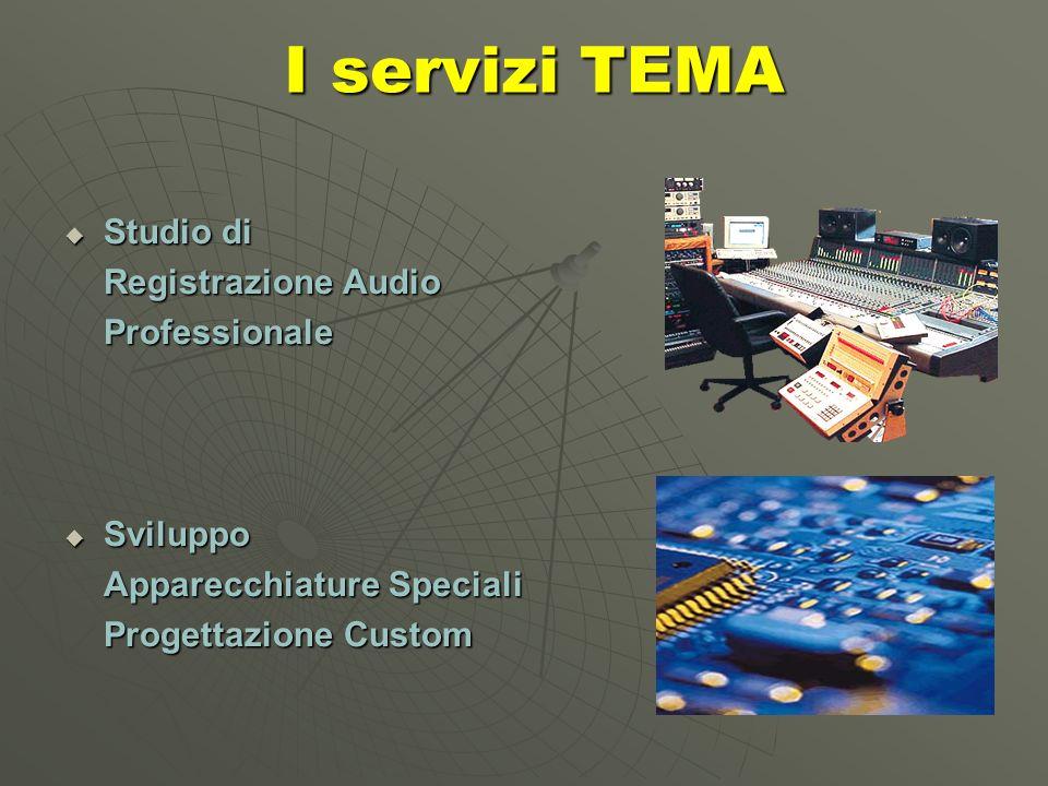 I servizi TEMA Studio di Registrazione Audio Professionale Sviluppo