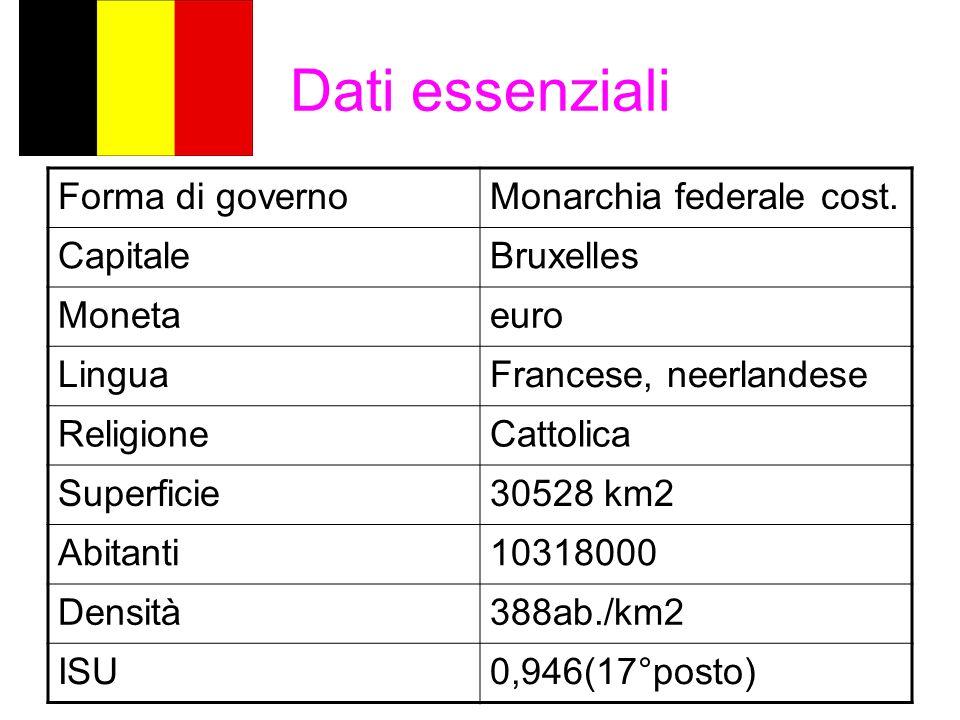 Dati essenziali Forma di governo Monarchia federale cost. Capitale