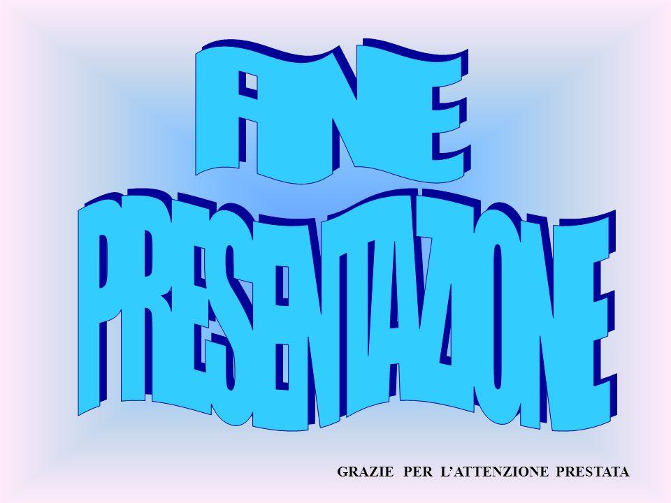 FINE PRESENTAZIONE GRAZIE PER L'ATTENZIONE PRESTATA