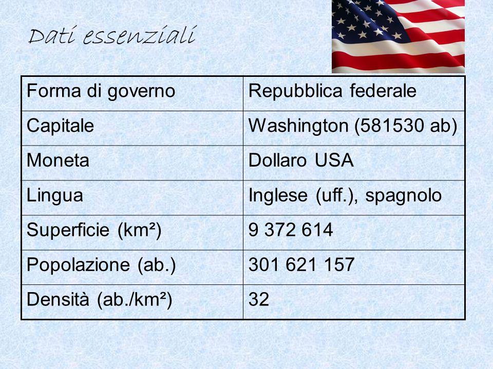 Dati essenziali Forma di governo Repubblica federale Capitale
