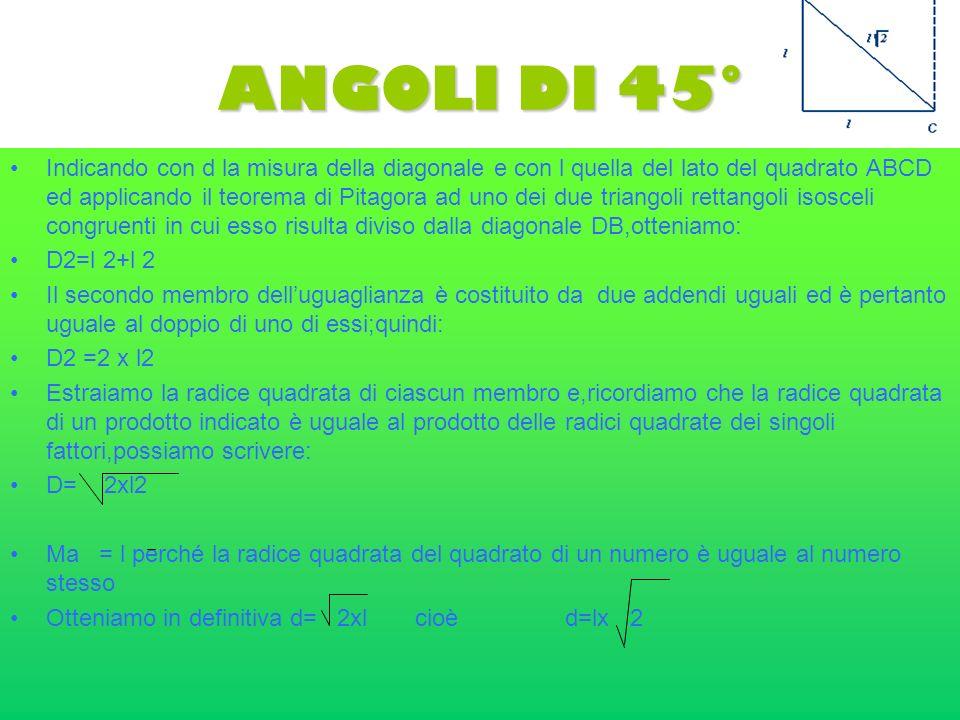 ANGOLI DI 45°
