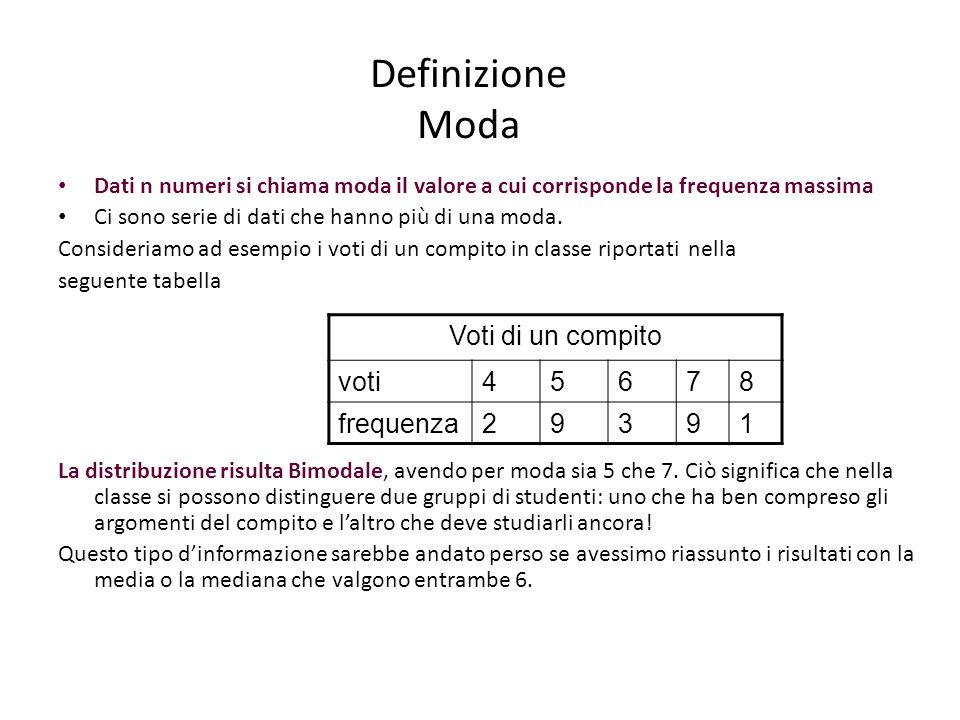Definizione Moda Voti di un compito voti 4 5 6 7 8 frequenza 2 9 3 1