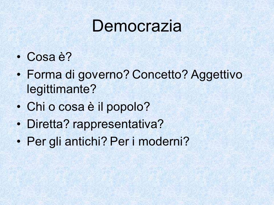 Democrazia Cosa è Forma di governo Concetto Aggettivo legittimante