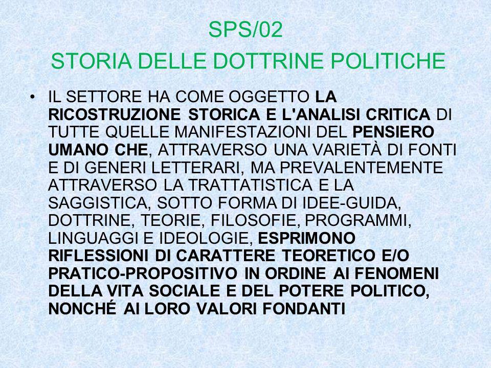 SPS/02 STORIA DELLE DOTTRINE POLITICHE