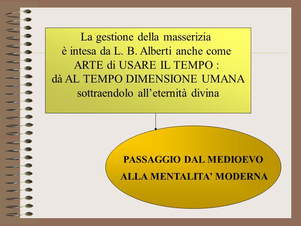 PASSAGGIO DAL MEDIOEVO ALLA MENTALITA' MODERNA
