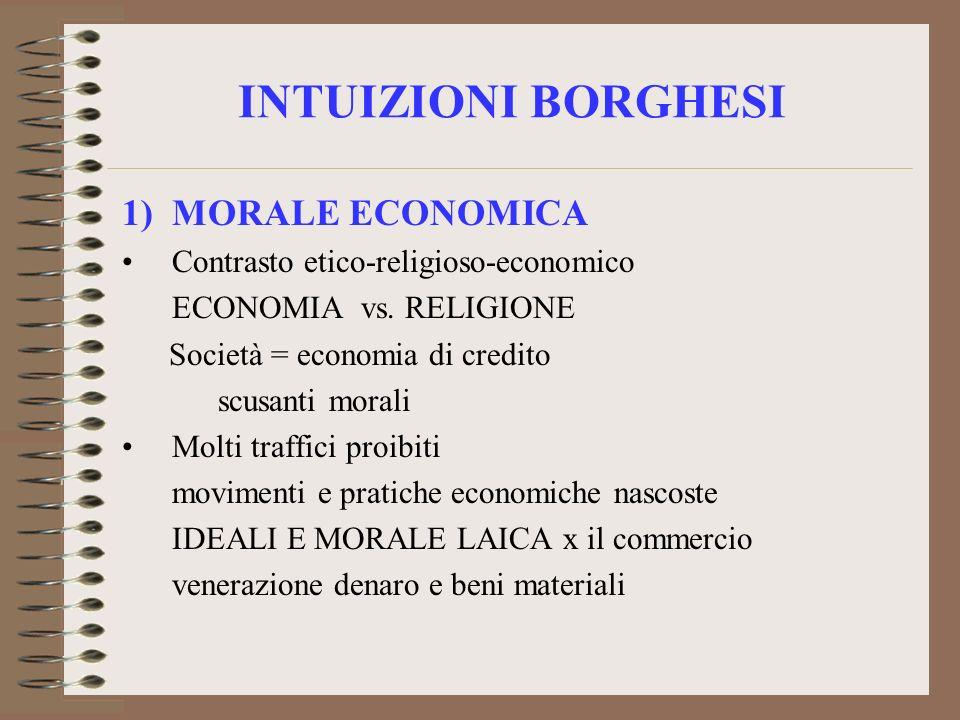 INTUIZIONI BORGHESI MORALE ECONOMICA