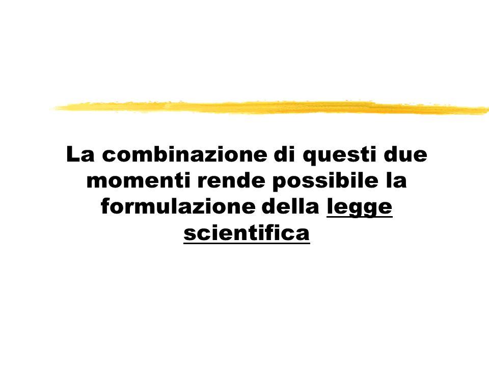 La combinazione di questi due momenti rende possibile la formulazione della legge scientifica