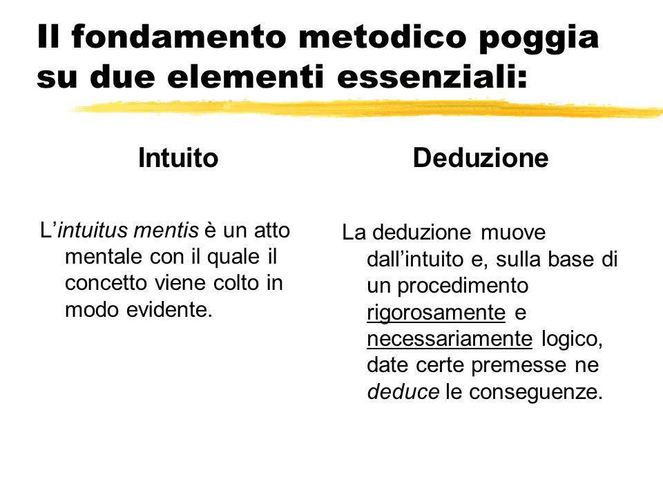 Il fondamento metodico poggia su due elementi essenziali: