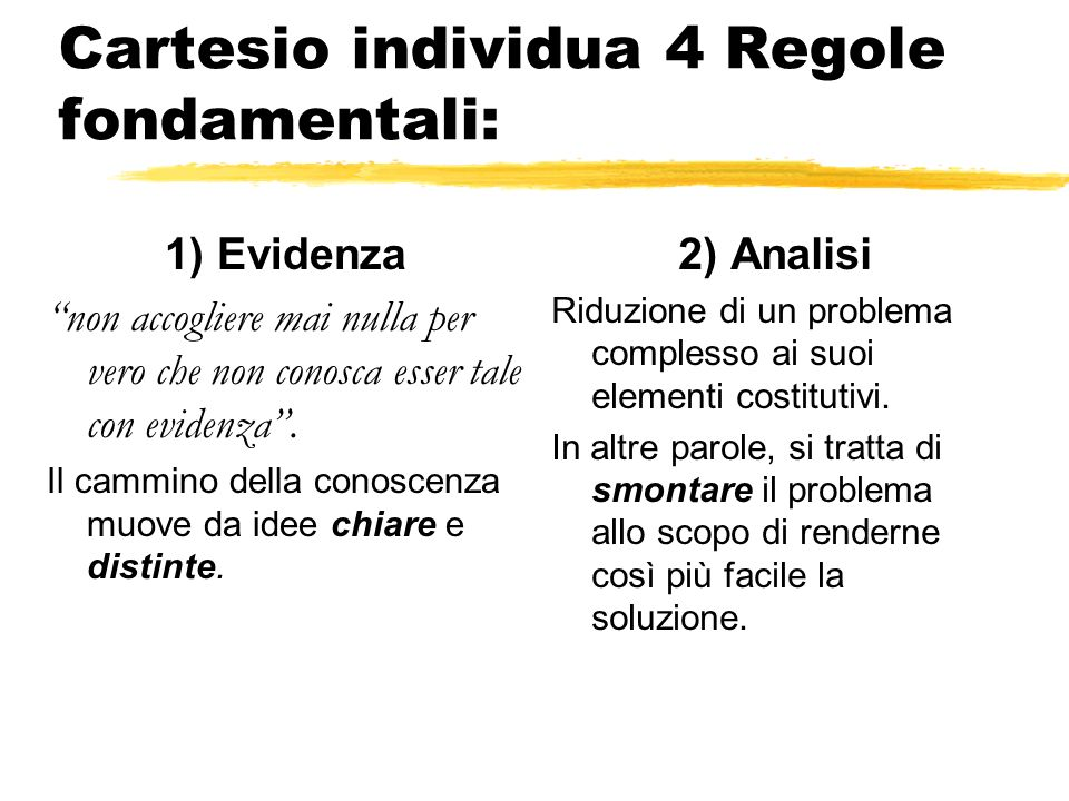Cartesio individua 4 Regole fondamentali: