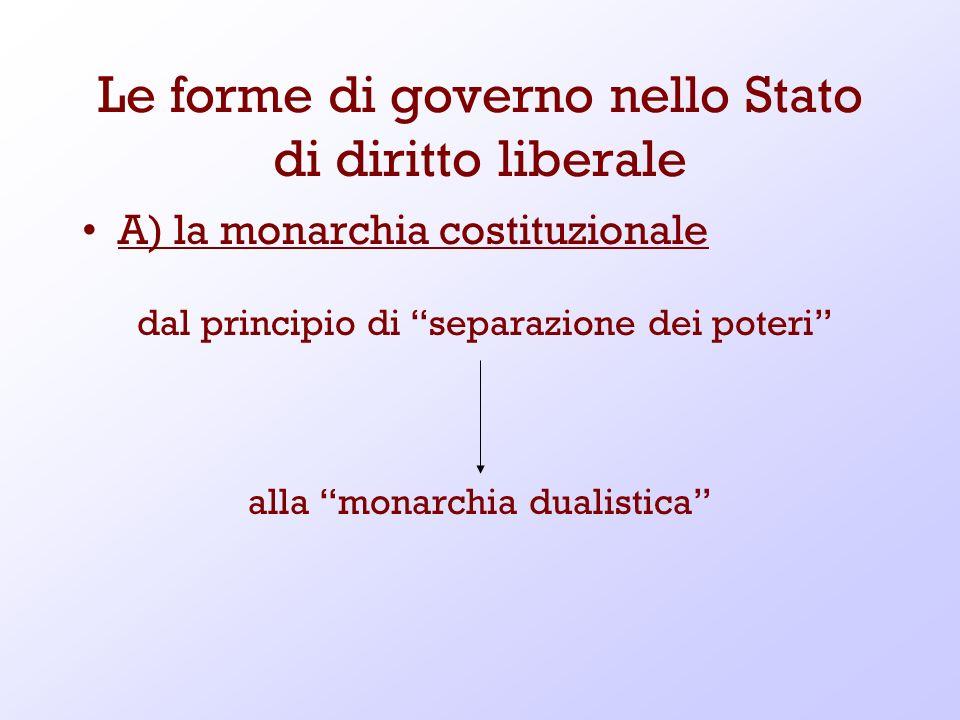 Le forme di governo nello Stato di diritto liberale