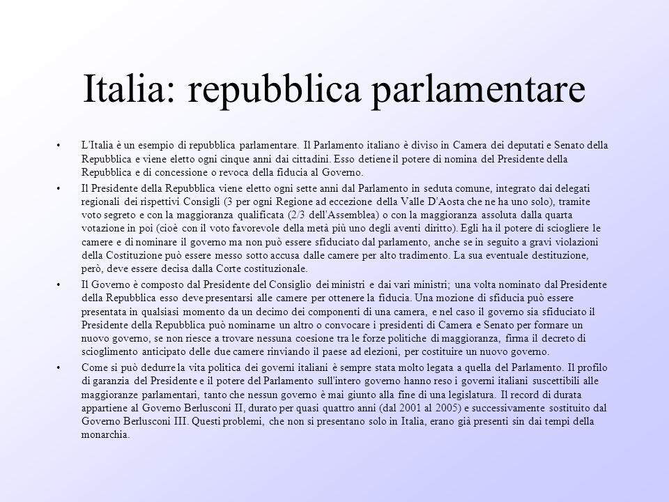 Italia: repubblica parlamentare