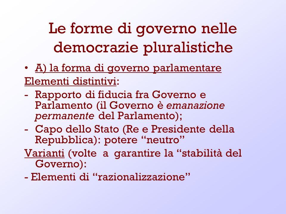 Le forme di governo nelle democrazie pluralistiche