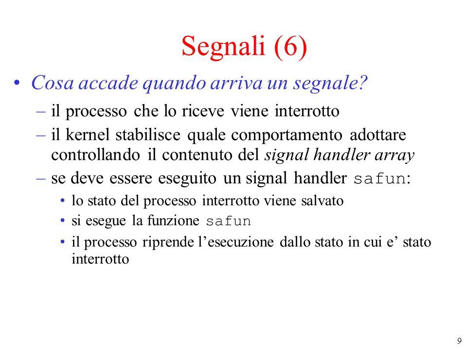 Segnali (6) Cosa accade quando arriva un segnale