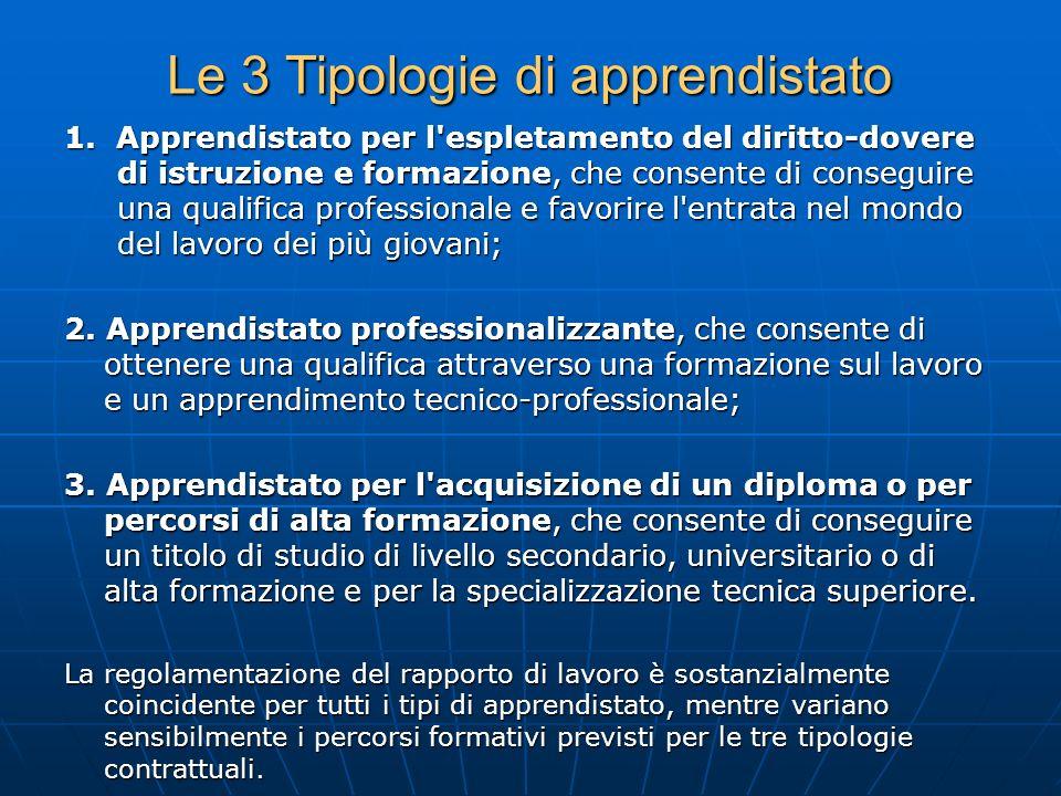 Le 3 Tipologie di apprendistato