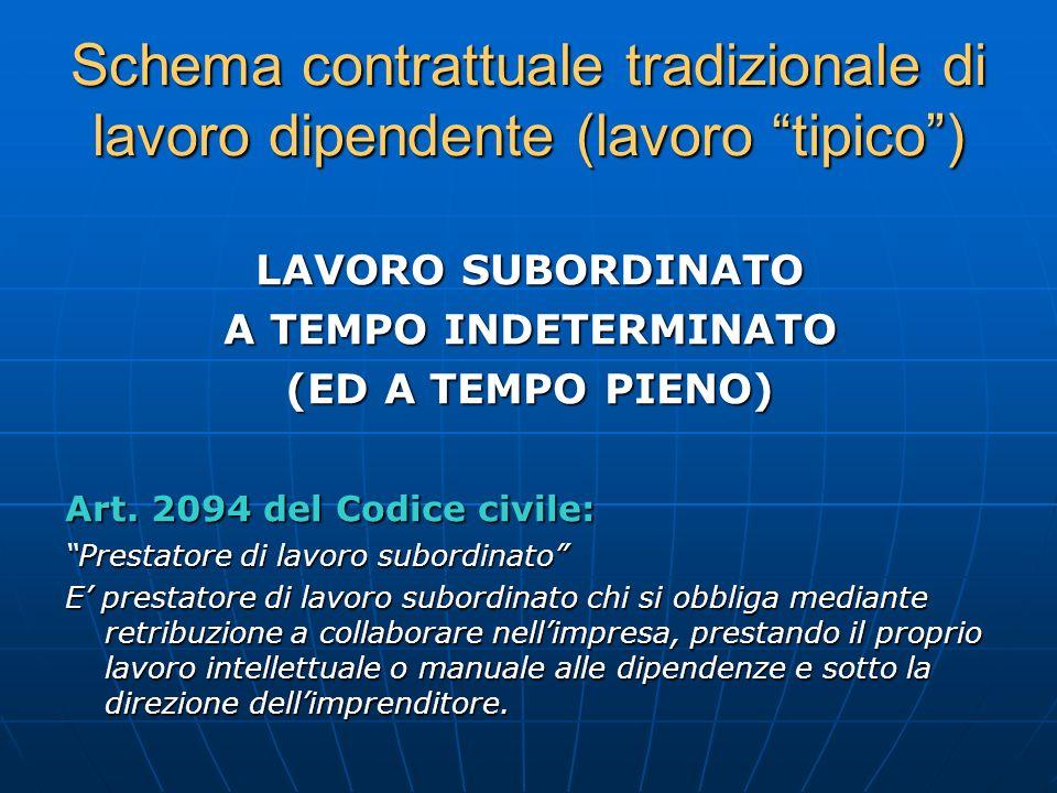 Schema contrattuale tradizionale di lavoro dipendente (lavoro tipico )