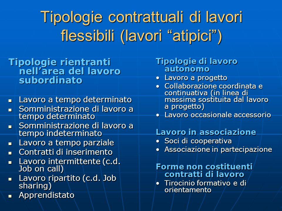 Tipologie contrattuali di lavori flessibili (lavori atipici )