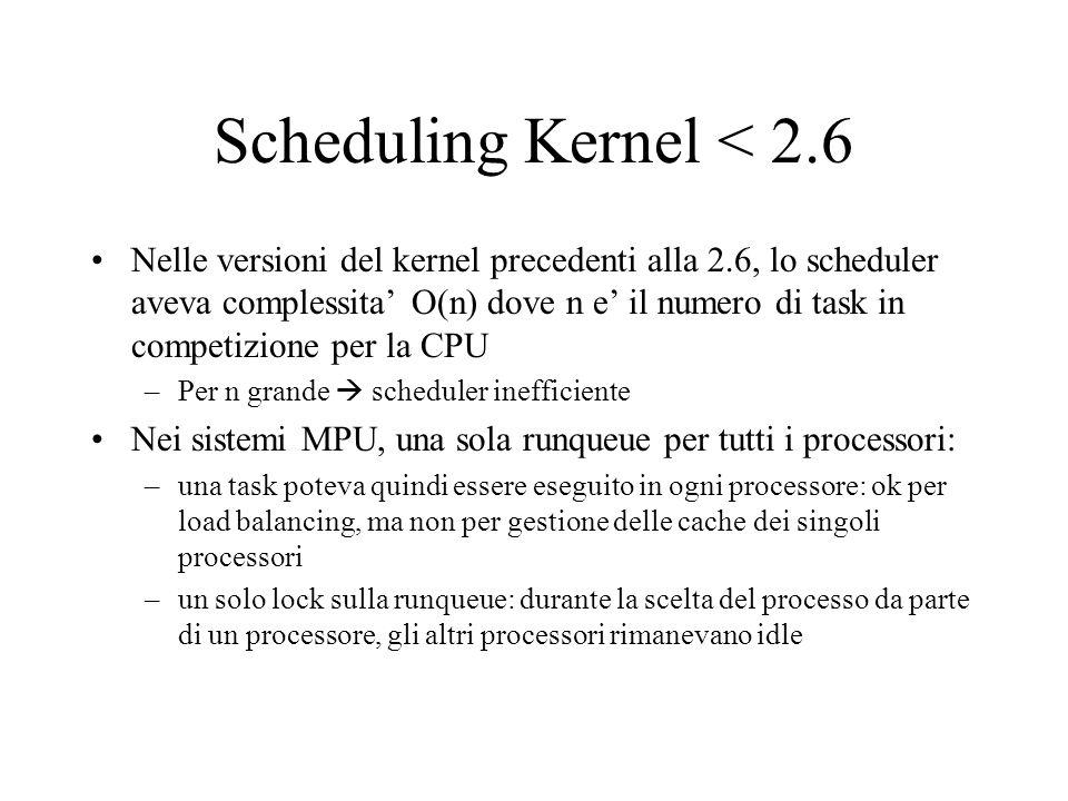 Scheduling Kernel < 2.6