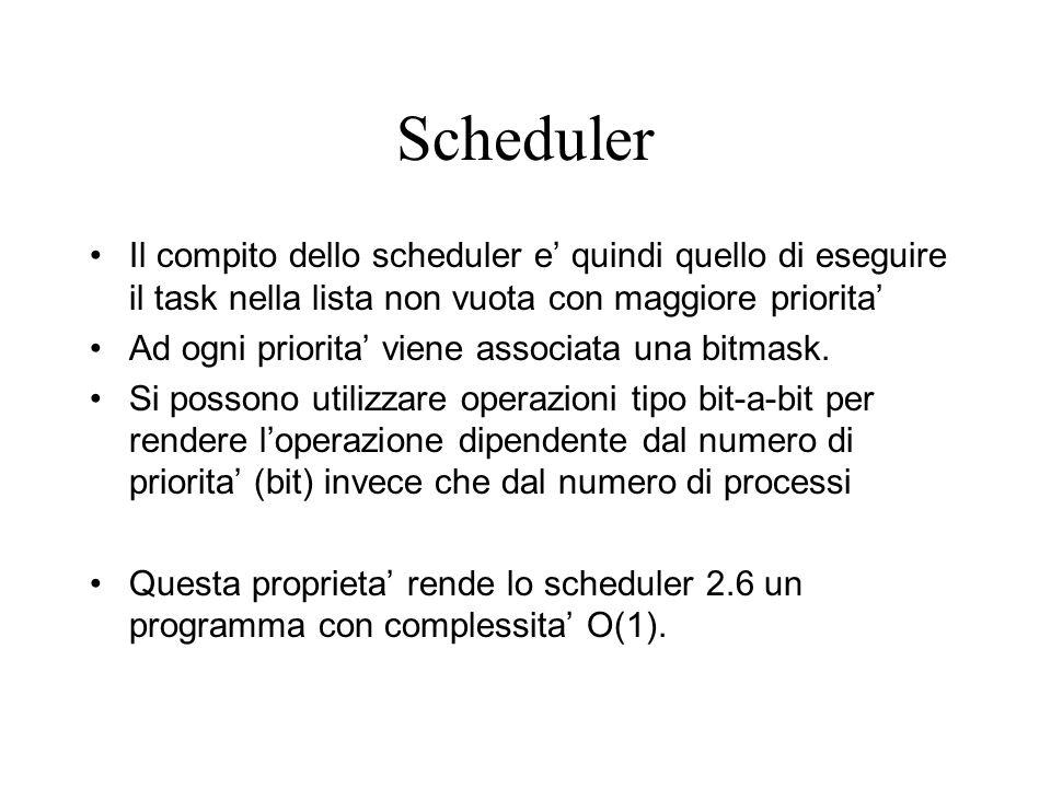 Scheduler Il compito dello scheduler e' quindi quello di eseguire il task nella lista non vuota con maggiore priorita'