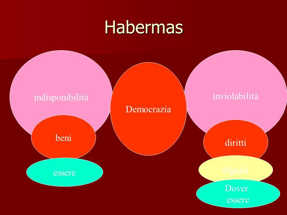 Habermas indisponibilità inviolabilità Democrazia beni diritti dignità