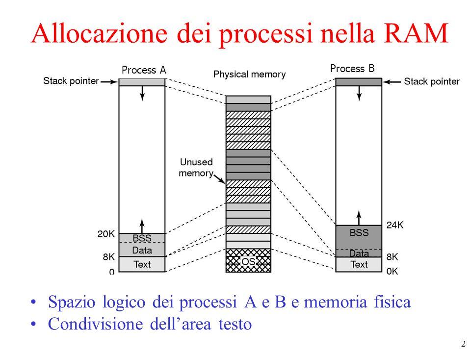 Allocazione dei processi nella RAM
