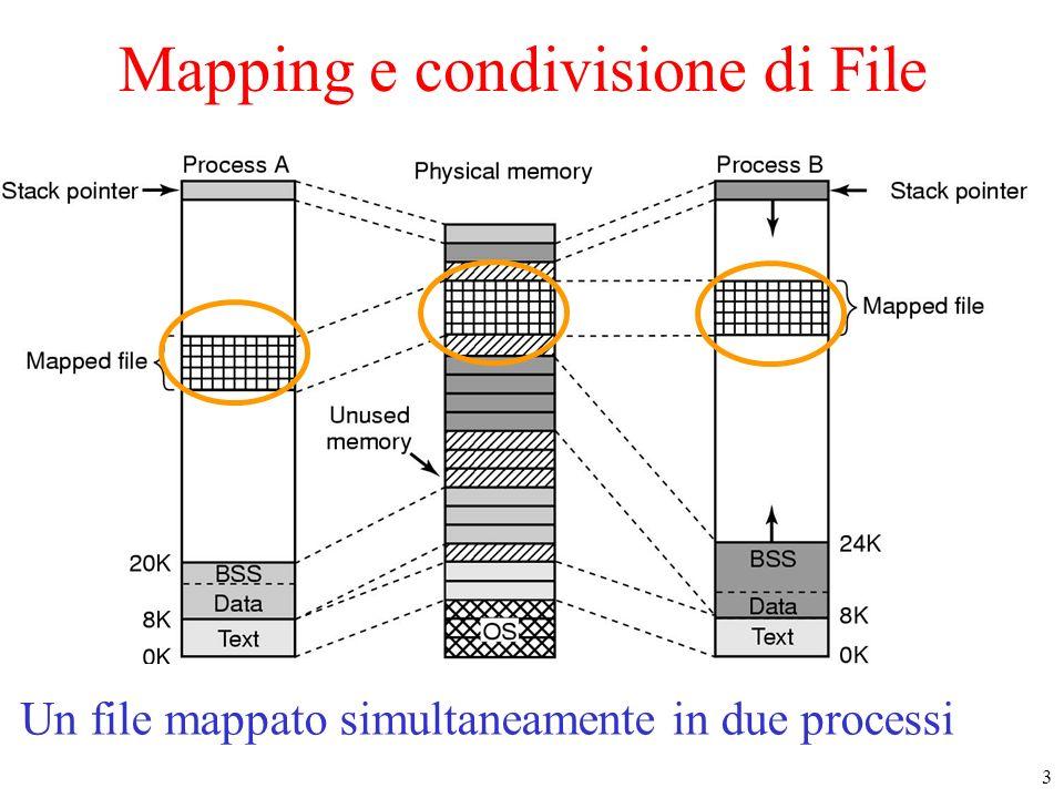 Mapping e condivisione di File