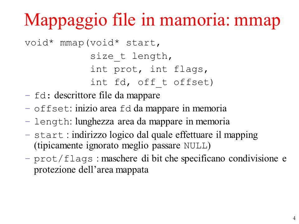 Mappaggio file in mamoria: mmap