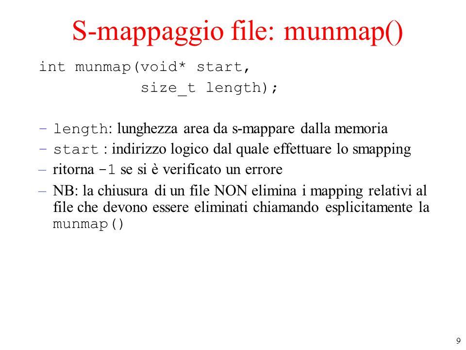 S-mappaggio file: munmap()