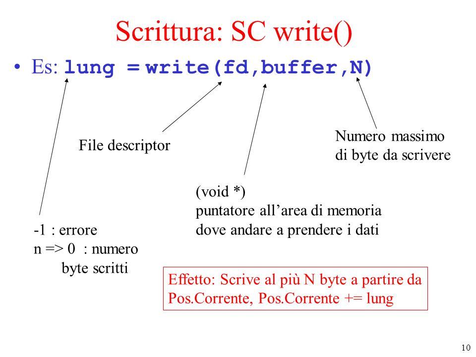 Scrittura: SC write() Es: lung = write(fd,buffer,N) Numero massimo