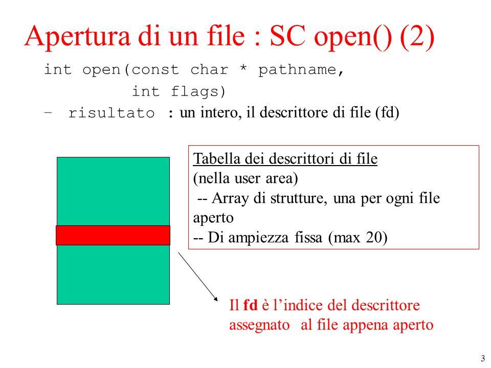 Apertura di un file : SC open() (2)