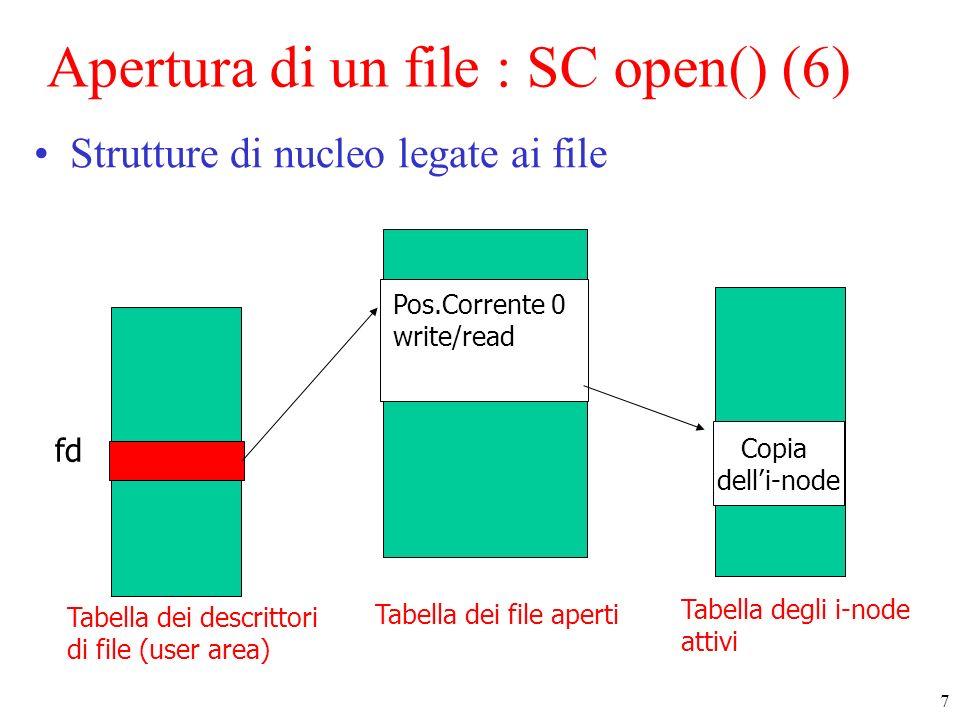 Apertura di un file : SC open() (6)