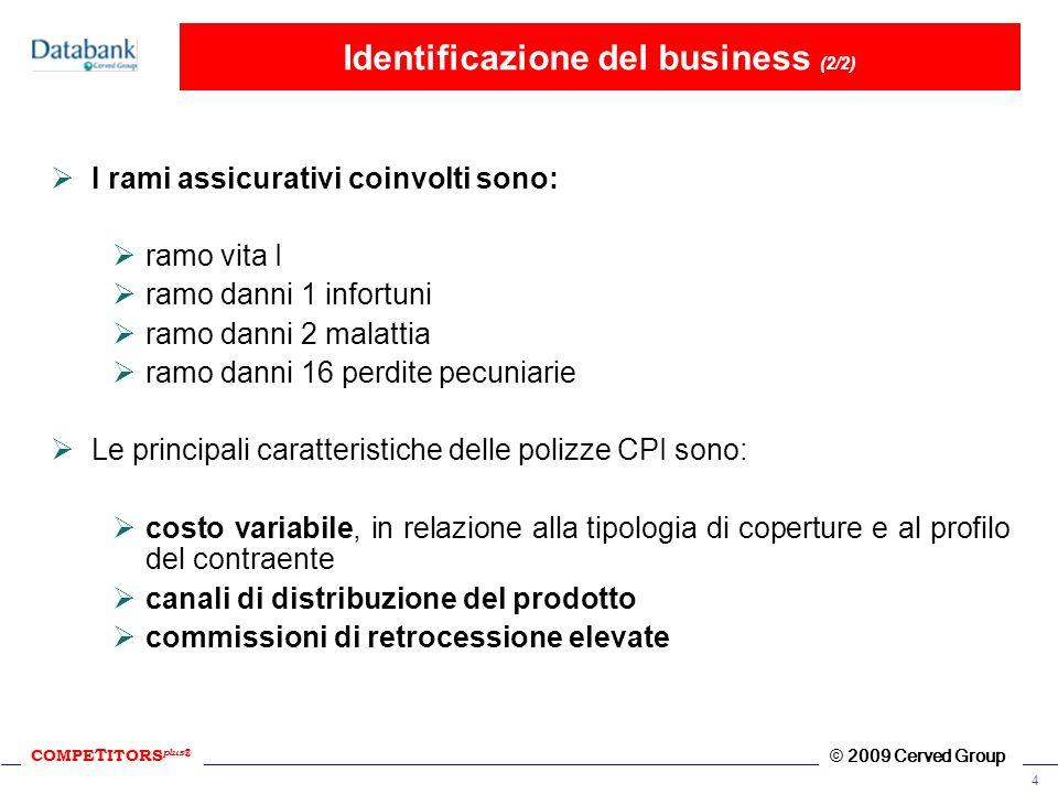 Identificazione del business (2/2)