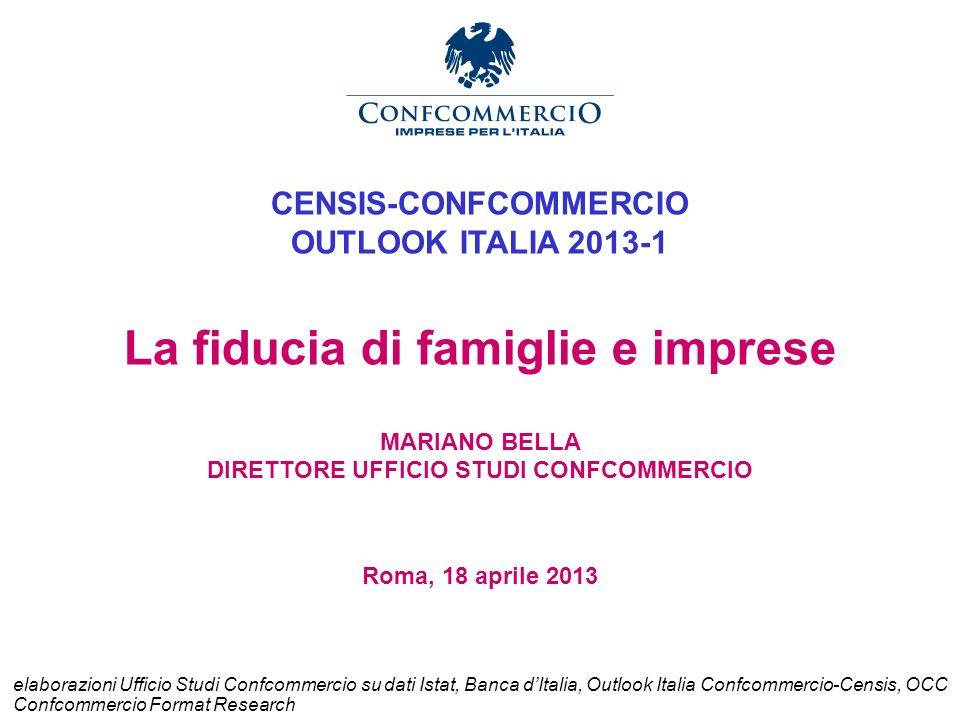 CENSIS-CONFCOMMERCIO La fiducia di famiglie e imprese