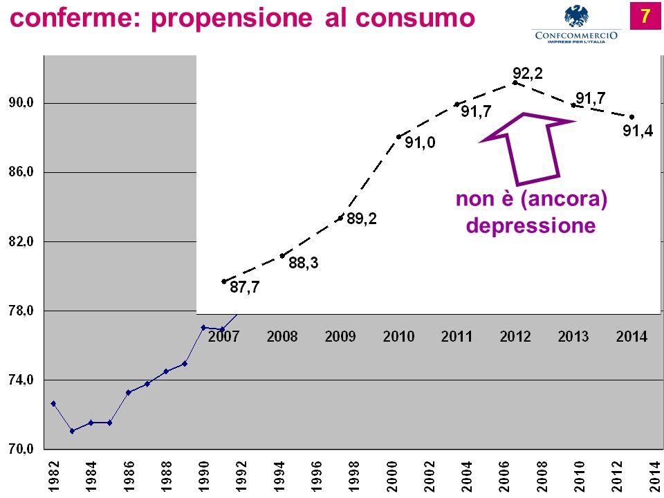 conferme: propensione al consumo