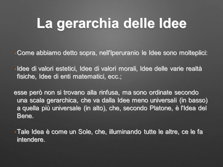 La gerarchia delle Idee