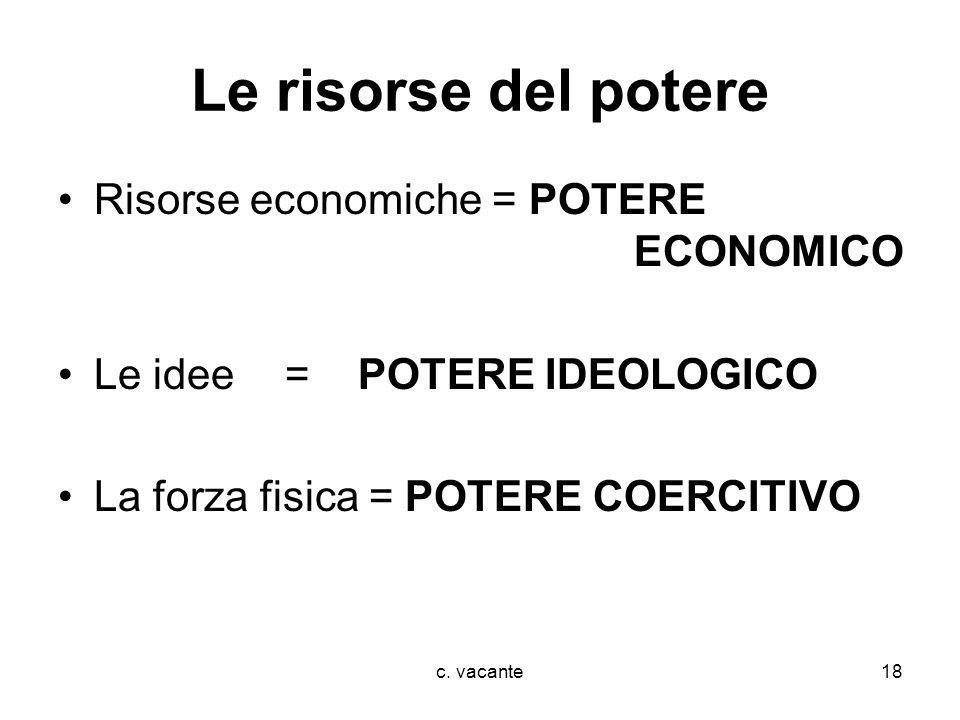 Le risorse del potere Risorse economiche = POTERE ECONOMICO