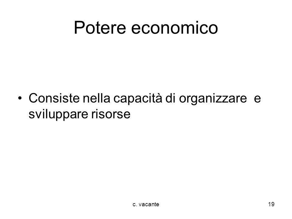 Potere economico Consiste nella capacità di organizzare e sviluppare risorse c. vacante