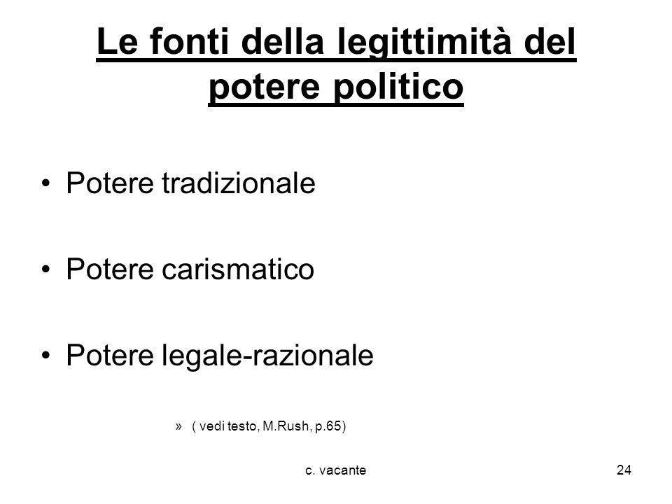 Le fonti della legittimità del potere politico