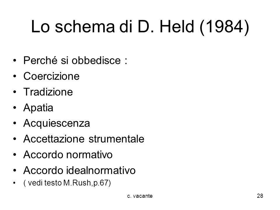 Lo schema di D. Held (1984) Perché si obbedisce : Coercizione