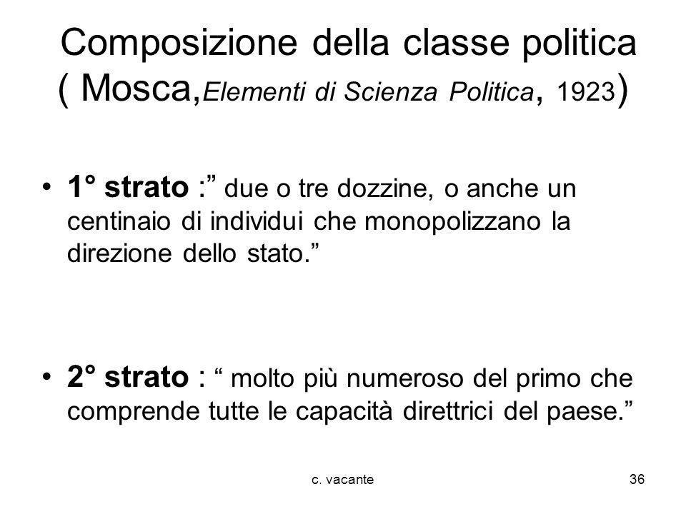 Composizione della classe politica ( Mosca,Elementi di Scienza Politica, 1923)