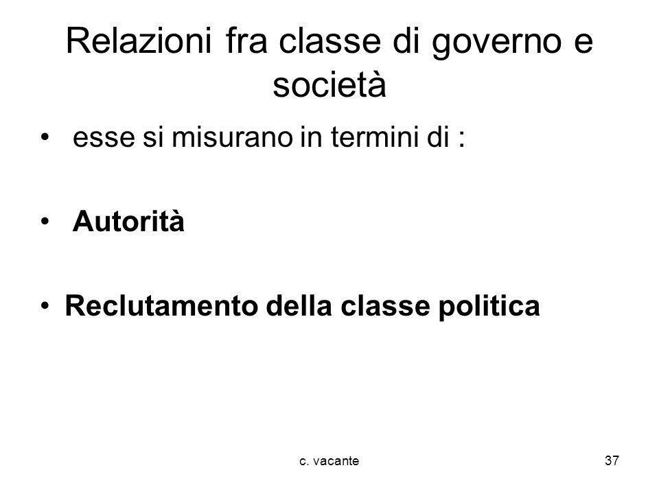 Relazioni fra classe di governo e società