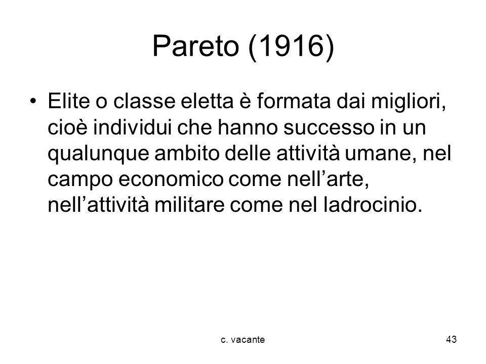 Pareto (1916)