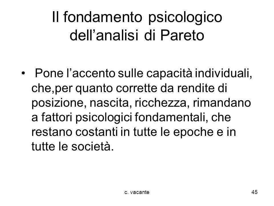 Il fondamento psicologico dell'analisi di Pareto
