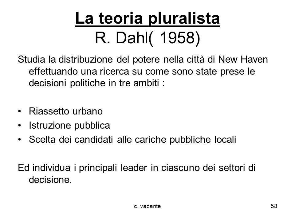 La teoria pluralista R. Dahl( 1958)