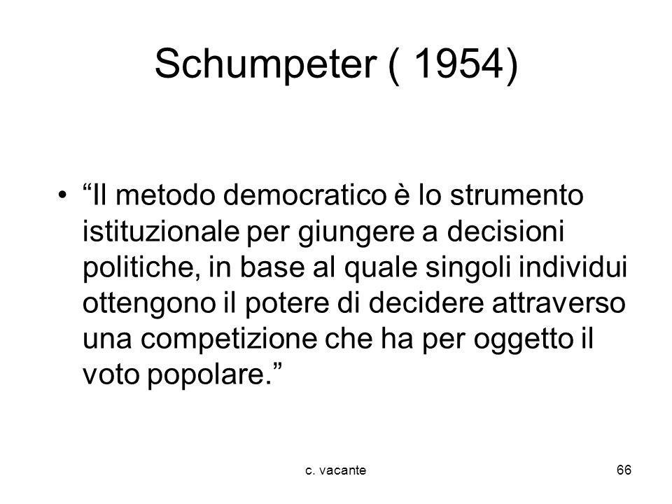 Schumpeter ( 1954)