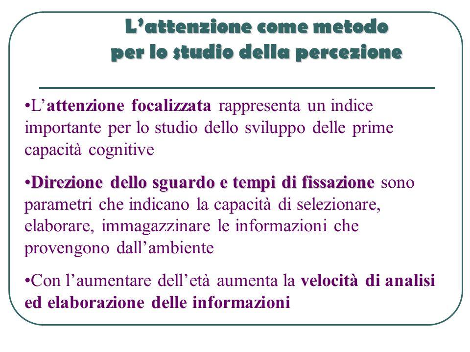 L'attenzione come metodo per lo studio della percezione