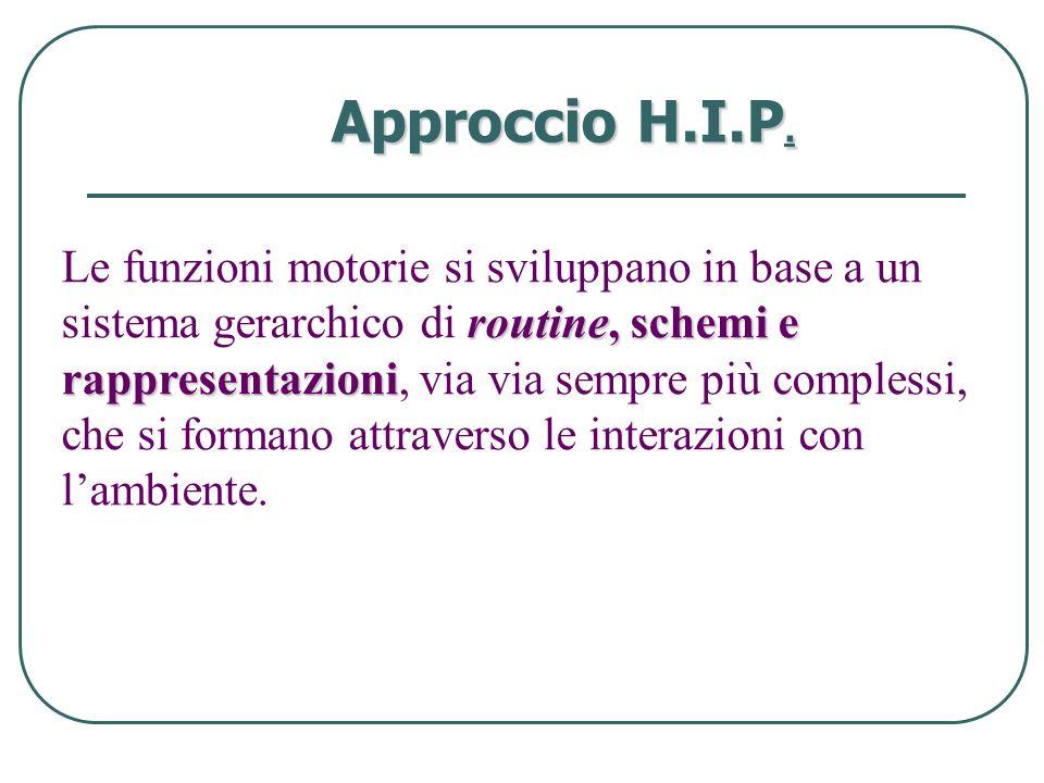 Approccio H.I.P.