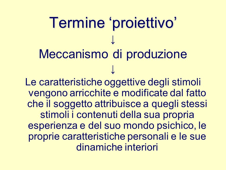 Meccanismo di produzione