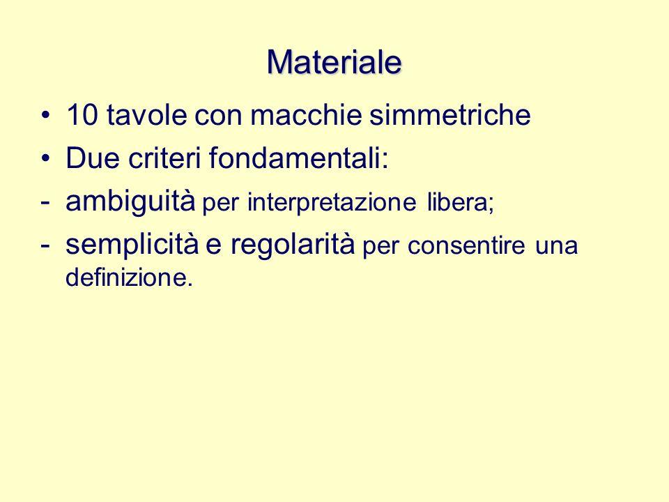 Materiale 10 tavole con macchie simmetriche Due criteri fondamentali:
